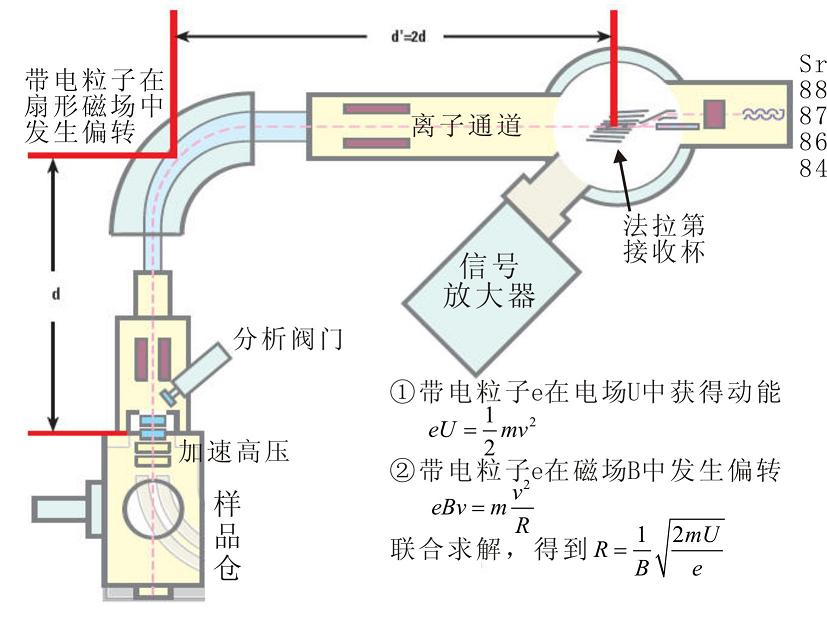 电路 电路图 电子 原理图 827_618